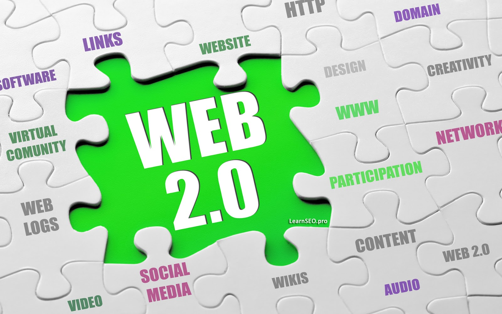 Web 2.0 SEO Backlinks Pages 1 - 4 ...